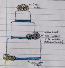Making a wedding cake 04